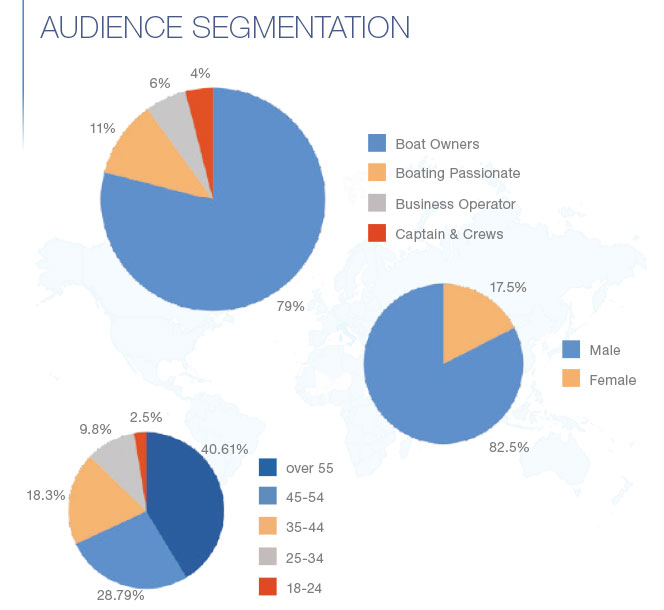 TIYM-Audience-segmentation-1_a